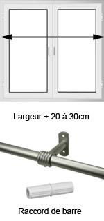 Pose d'une tringle par rapport à une fenêtre