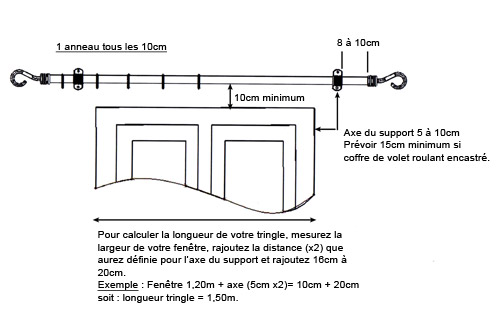 Schéma pour poser une tringle rideau standard